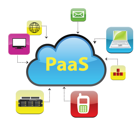 """A PaaS With """"Deep Support"""" For .NET and Java"""