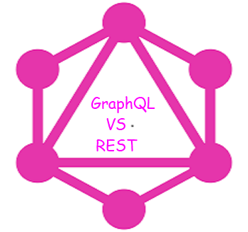 Is GraphQL the Tool For Your Next Enterprise Web Project?